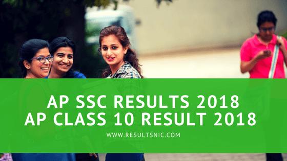 AP SSC CLASS 10 RESULT 2018