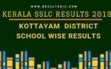 Kerala SSLC School Wise results Kottayam District 2019